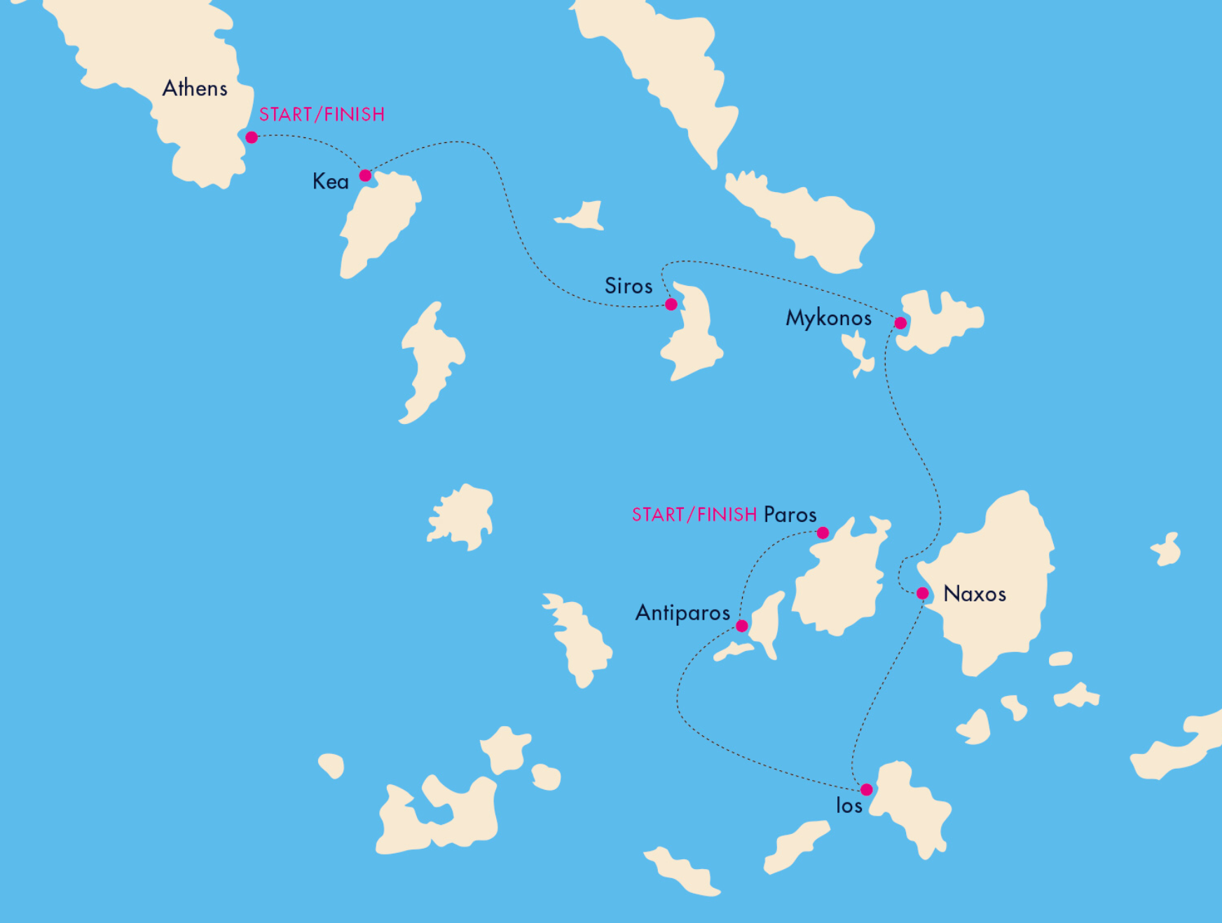 Sailing The Cyclades With Yacht Getaways